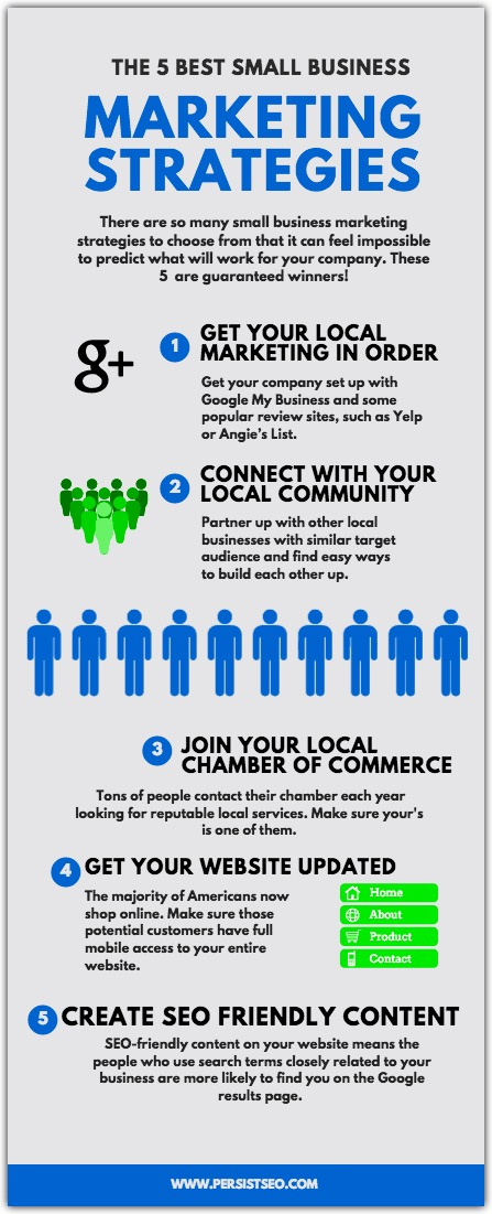 small business marketing strategies infographic