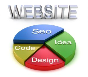 right seo web design